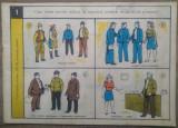 Caiet de cunostinte minime Protectia Muncii din perioada comunista