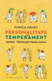 Personalitate și temperament. Ghidul tipurilor psihologice