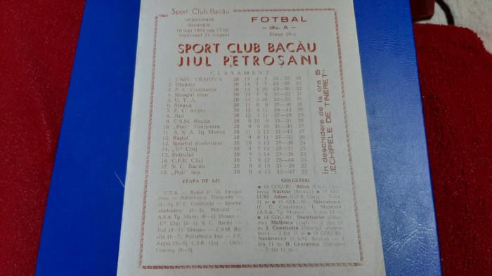 program SC Bacau - JIul