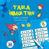 Caiet tabla inmultirii/***