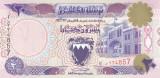 Banncota Bahrain 20 Dinari (1993) - P16x UNC ( emisiune neautorizata )