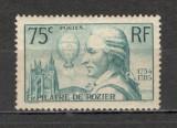 Franta.1936 150 ani moarte J.F.P. de Rozier-fizician  MF.48