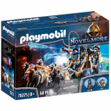 Echipa Lupilor Novelmore cu Tun, Playmobil