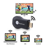 Dongle TV media player Dual Core 1.2 Ghz, DLNA, Miracast, AirPlay, RAM 128MB, HDMI, AnyCast M4