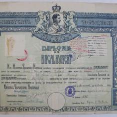 DIPLOMA DE BACALAUREAT EMISA DE LICEUL ' GH. SINCAI ' DIN BUCURESTI , SESIUNEA IUNIE , 1940