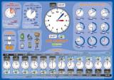 mindmemo Lernposter - Die Uhrzeit - Grundschul Poster - Zusammenfassung