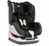 "Scaun auto ""Seat Up"", grupa 0/1/2 (0-25 kg), jet black"