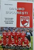 DINAMO BUCURESTI TOATE FORMAȚIILE DIN MECIURILE OFICIALE FOTBAL 1948-2019 LIGA I