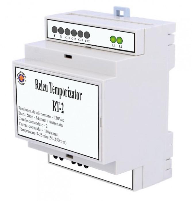 Releu temporizator pentru iluminat cu doua canale cod RT-2