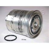 Filtru combustibil TOYOTA AURIS (NRE15, ZZE15, ADE15, ZRE15, NDE15) (2006 - 2012) JAPANPARTS FC-256S