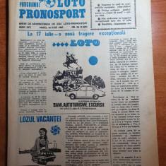 revista programul loto-pronosport 12 iulie 1983