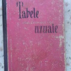 TABELE MATEMATICE UZUALE - NECUNOSCUT