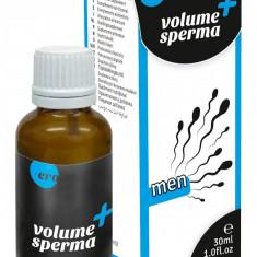 Volume Sperma Barbati