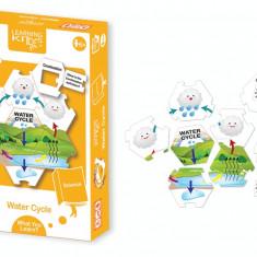 Set carduri - Circuitul apei in natura PlayLearn Toys
