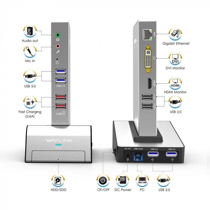 Docking Station Laptop Universal USB 3.0/HDMI/VGA/DVI/Gigabit/HDD&SSD Enclosure
