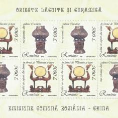 Romania, LP 1858a/2004, Ob. lacuite si ceramica (em. com. Romania-China), MNH