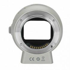 Yongnuo Smart Adapter EF-E II White adaptor montura Canon EF la Sony E mount