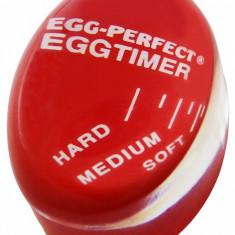 Aparat Indicator Gradat pentru Fierbere Oua - EGG Timer