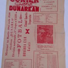 Program meci fotbal DUNAREA CSU GALATI - CS TARGOVISTE (14.03.1984)