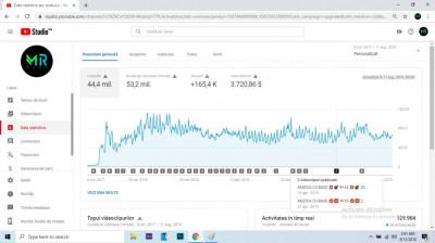 Canal de YouTube cu peste 171.000 abonati si 45.000.000 de vizionari foto