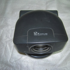 Camera video ptz chat