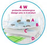Protectie igienica antialergica saltea HP2 120x60 cm, Fiki Miki