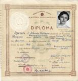 Diploma RPR Facultate Economia comertului socialist