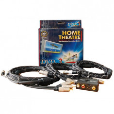 DVD HOME CINEMA KIT 3 EuroGoods Quality