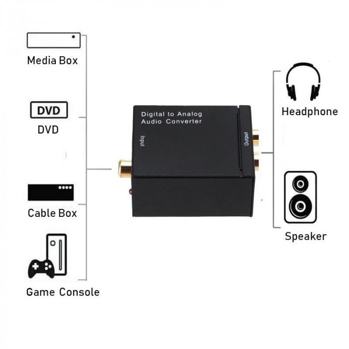 Convertor audio digital optic analog RCA jak 3,5