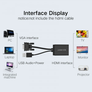Convertor UGREEN activ video-audio VGA to HDMI  PC HDTV 1080P nou