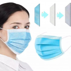 Masca protectie fata. Chirurgicala 3 Straturi. SET 10 BUCATI