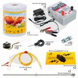 Pachet gard electric pentru câini, AgroElectro