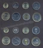 UNGARIA SET COMPLET DE MONEDE 1+2+5+10+20+50+100+200 Forint 2007-2019 UNC