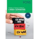 Forme si timpuri verbale - limba germana - nivel a1-b2 pons