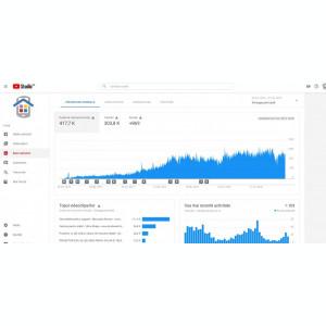 Magazinul Online - produsechina.ro - afacere functionala