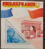Cumpara ieftin Nicaragua 1982, balon , transport, Philexfrance  colita Mnh
