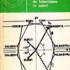 Sistemul PAL de televiziune in culori