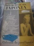 NOTE DE DRUM DIN JAPONIA DE K.SIMONOV