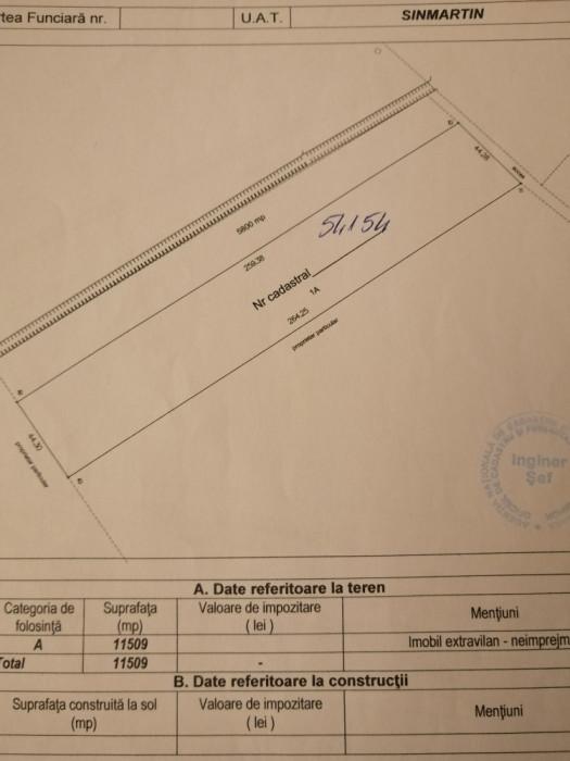 Teren intravilan 11500mp, front 44ml, in spate la cet ii, zona metropolitana