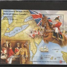 Batalii ,cai ,militari ,Canada,Guersney.