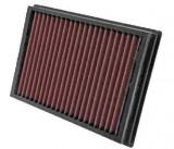 Filtru aer sport VOLVO C30 KN Filters 33 2877