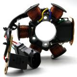 Magnetou Stator Aprindere Scuter GileraRunner 49cc 50cc 80cc
