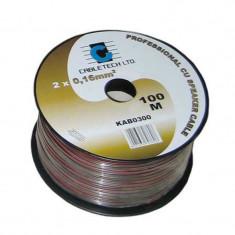 Cumpara ieftin Cablu difuzor Cabletech, cupru, 1.5 mm, rola 100 m
