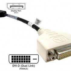 Adaptor display port - dvi marca dell
