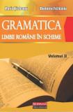 Gramatica limbii române în scheme, Vol 2