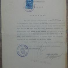 Certificat Administratia Financiara a Capitalei/ 1929