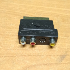 Adaptor Scart - 3RCA, SVideo In Out