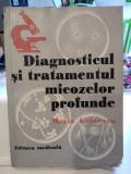Diagnosticul și tratamentul micozelor profunde. Maria Golăescu. 1979