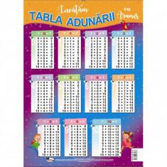 Tabla Adunarii - Plansa A4