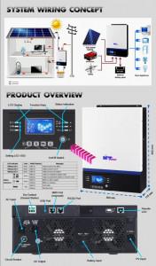 Kit Solar Fotovoltaic 3120W/Instalat cu Invertor 5000W